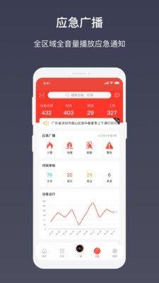 AI云广播(3)